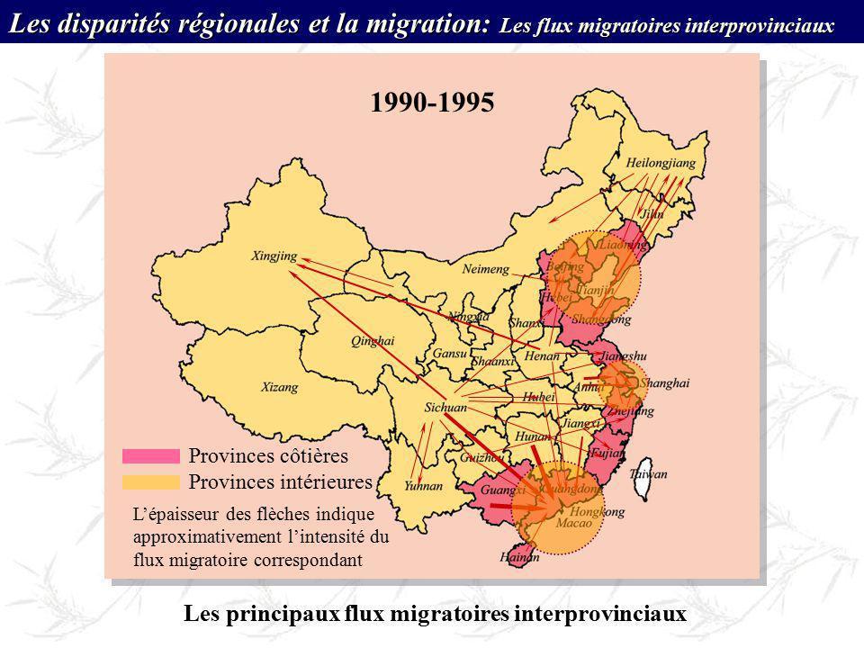 Lépaisseur des flèches indique approximativement lintensité du flux migratoire correspondant Provinces côtières Provinces intérieures Les principaux f