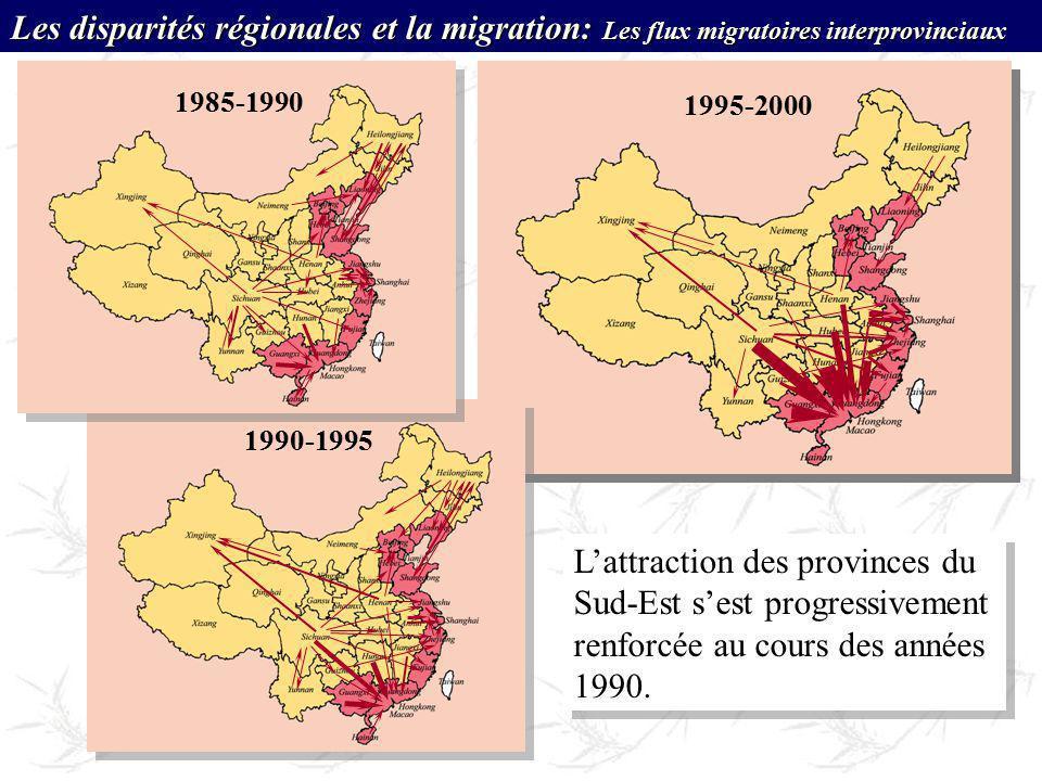 1995-2000 1990-19951985-1990 Lattraction des provinces du Sud-Est sest progressivement renforcée au cours des années 1990. Les disparités régionales e