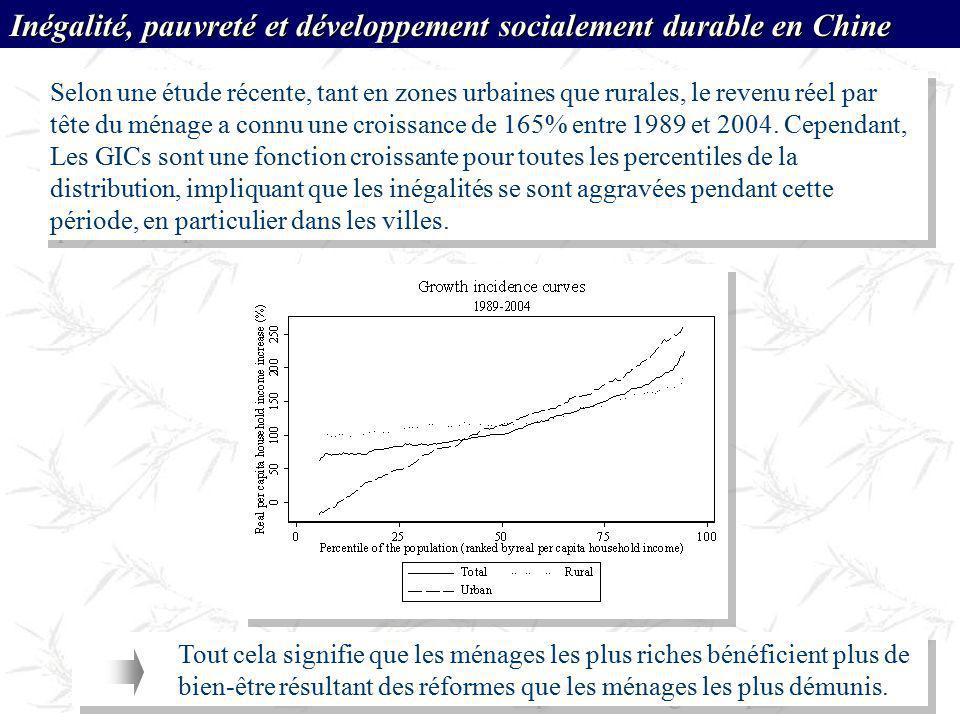 Selon une étude récente, tant en zones urbaines que rurales, le revenu réel par tête du ménage a connu une croissance de 165% entre 1989 et 2004. Cepe