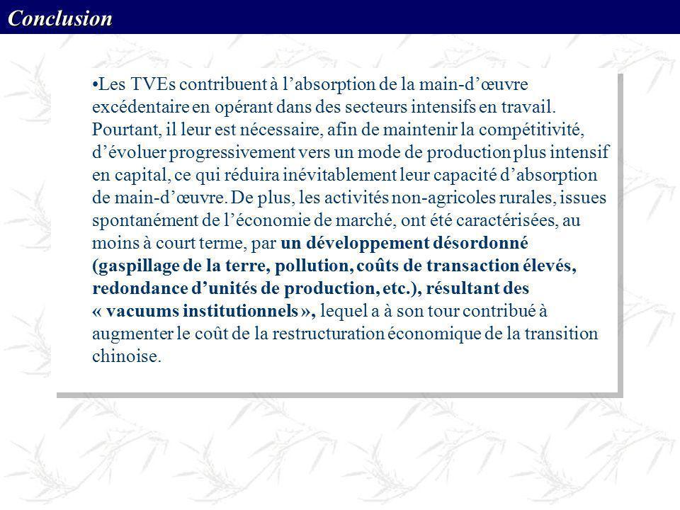 Conclusion Les TVEs contribuent à labsorption de la main-dœuvre excédentaire en opérant dans des secteurs intensifs en travail. Pourtant, il leur est
