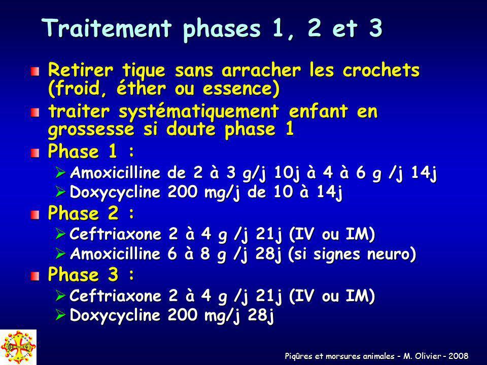 Piqûres et morsures animales - M. Olivier - 2008 Traitement phases 1, 2 et 3 Retirer tique sans arracher les crochets (froid, éther ou essence) traite