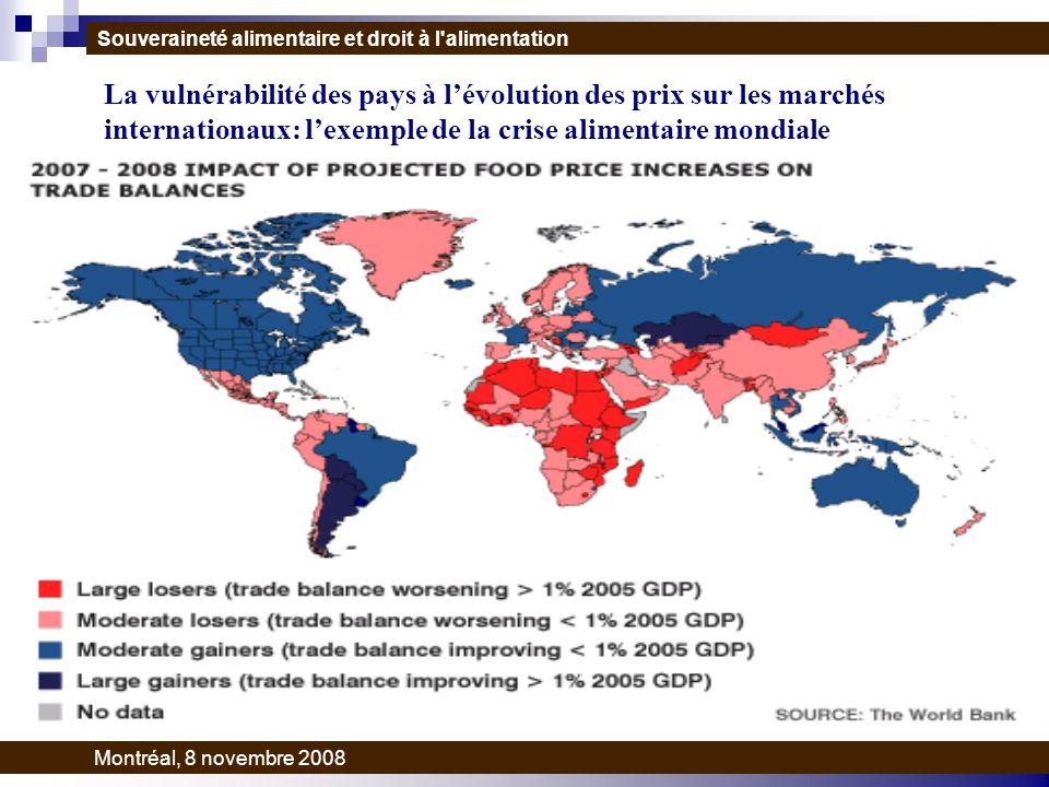 La vulnérabilité des pays à lévolution des prix sur les marchés internationaux: lexemple de la crise alimentaire mondiale Souveraineté alimentaire et droit à l alimentation Montréal, 8 novembre 2008