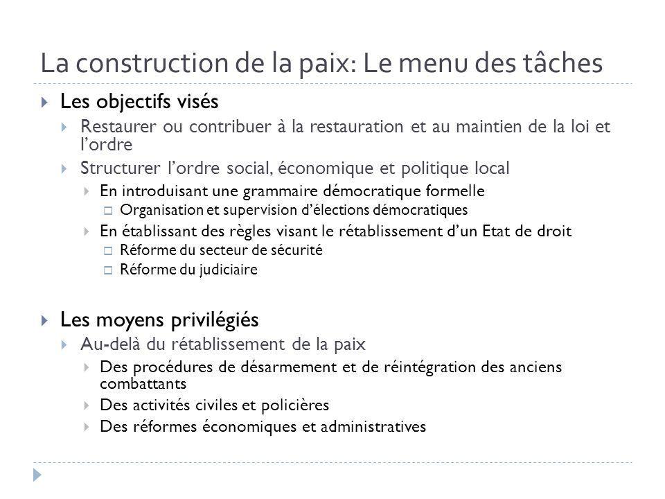Les grands débats Des questions empiriques La séquence des tâches Sécurité, démocratie, développement: Où commencer.