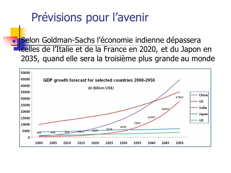 Prévisions pour lavenir Selon Goldman-Sachs léconomie indienne dépassera celles de lItalie et de la France en 2020, et du Japon en 2035, quand elle sera la troisième plus grande au monde