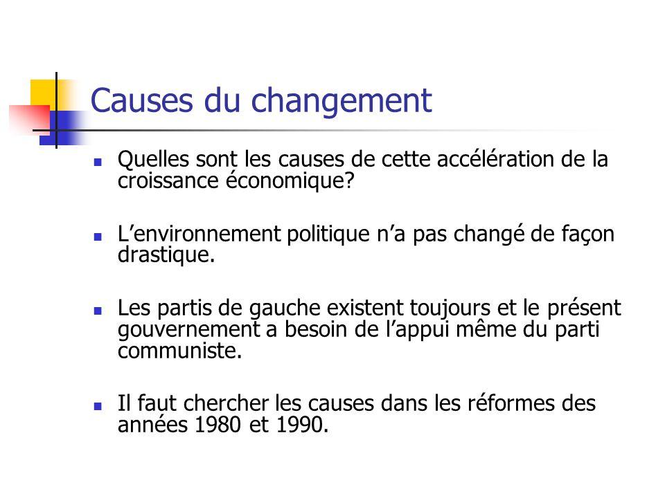 Causes du changement Quelles sont les causes de cette accélération de la croissance économique.