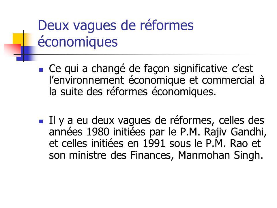 Deux vagues de réformes économiques Ce qui a changé de façon significative cest lenvironnement économique et commercial à la suite des réformes économiques.
