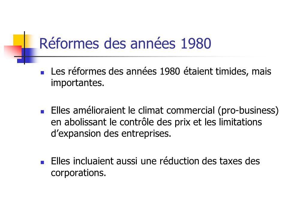 Réformes des années 1980 Les réformes des années 1980 étaient timides, mais importantes.