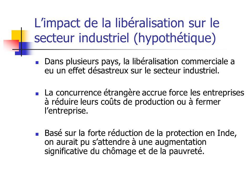 Limpact de la libéralisation sur le secteur industriel (hypothétique) Dans plusieurs pays, la libéralisation commerciale a eu un effet désastreux sur le secteur industriel.