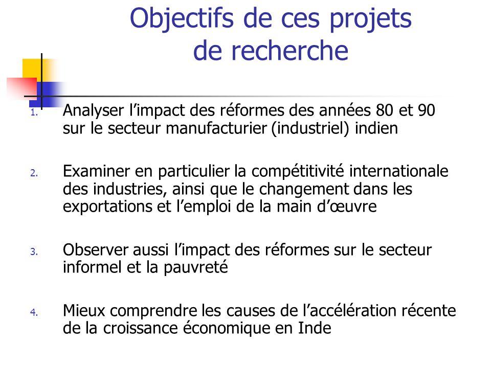 Objectifs de ces projets de recherche 1.