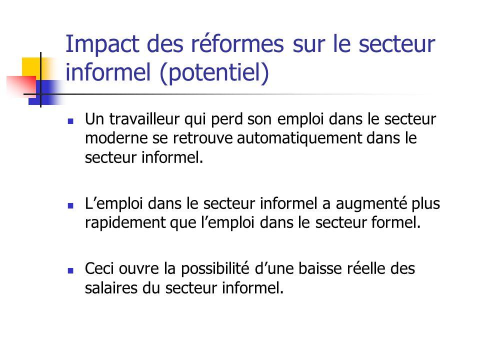 Impact des réformes sur le secteur informel (potentiel) Un travailleur qui perd son emploi dans le secteur moderne se retrouve automatiquement dans le secteur informel.