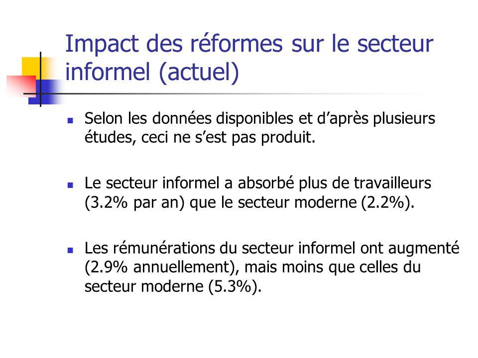 Impact des réformes sur le secteur informel (actuel) Selon les données disponibles et daprès plusieurs études, ceci ne sest pas produit.
