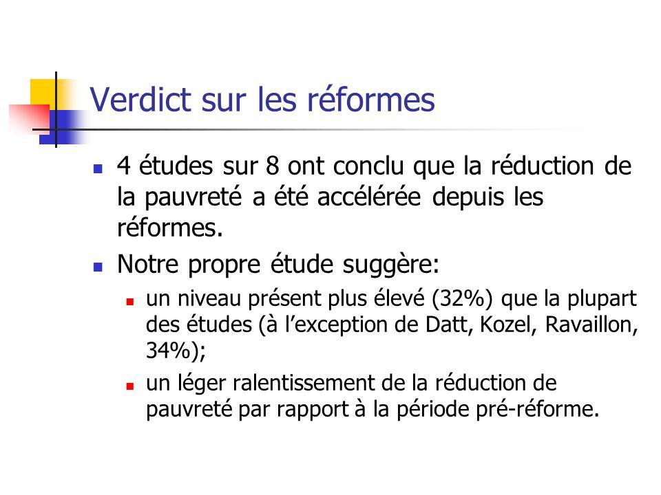 Verdict sur les réformes 4 études sur 8 ont conclu que la réduction de la pauvreté a été accélérée depuis les réformes.
