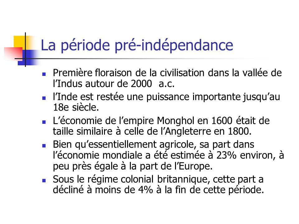 La période pré-indépendance Première floraison de la civilisation dans la vallée de lIndus autour de 2000 a.c.