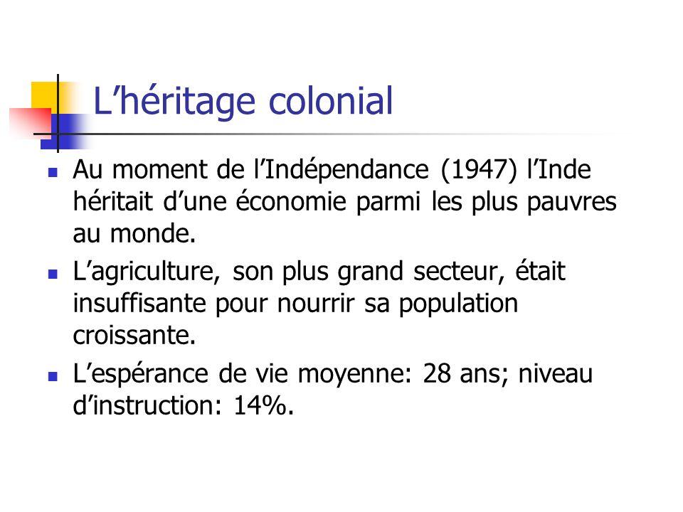 Lhéritage colonial Au moment de lIndépendance (1947) lInde héritait dune économie parmi les plus pauvres au monde.