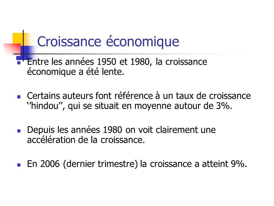 Croissance économique Entre les années 1950 et 1980, la croissance économique a été lente.