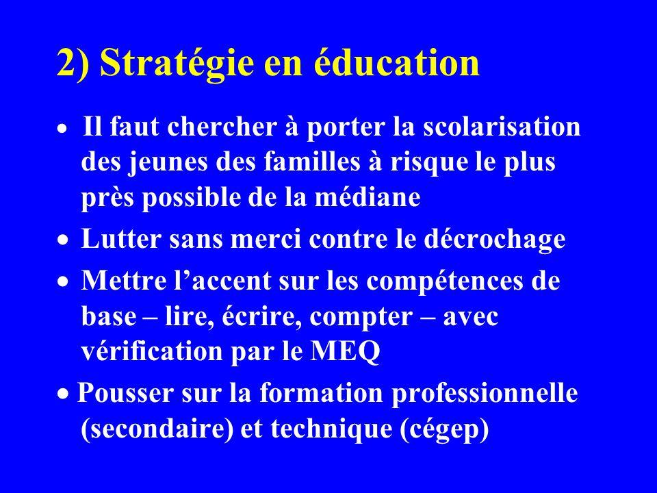 2) Stratégie en éducation Il faut chercher à porter la scolarisation des jeunes des familles à risque le plus près possible de la médiane Lutter sans