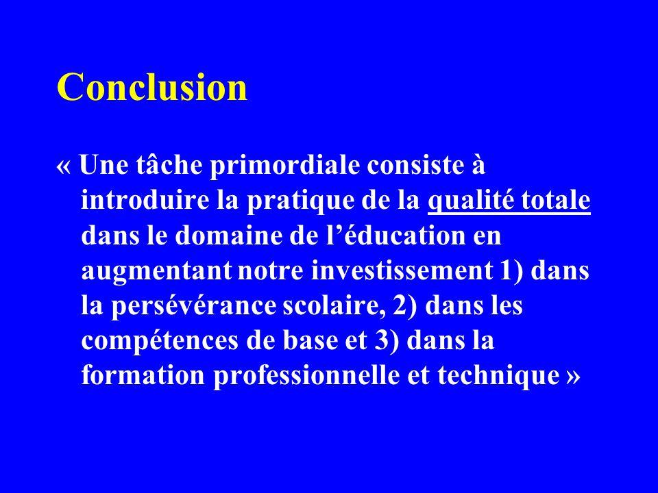 Conclusion « Une tâche primordiale consiste à introduire la pratique de la qualité totale dans le domaine de léducation en augmentant notre investissement 1) dans la persévérance scolaire, 2) dans les compétences de base et 3) dans la formation professionnelle et technique »