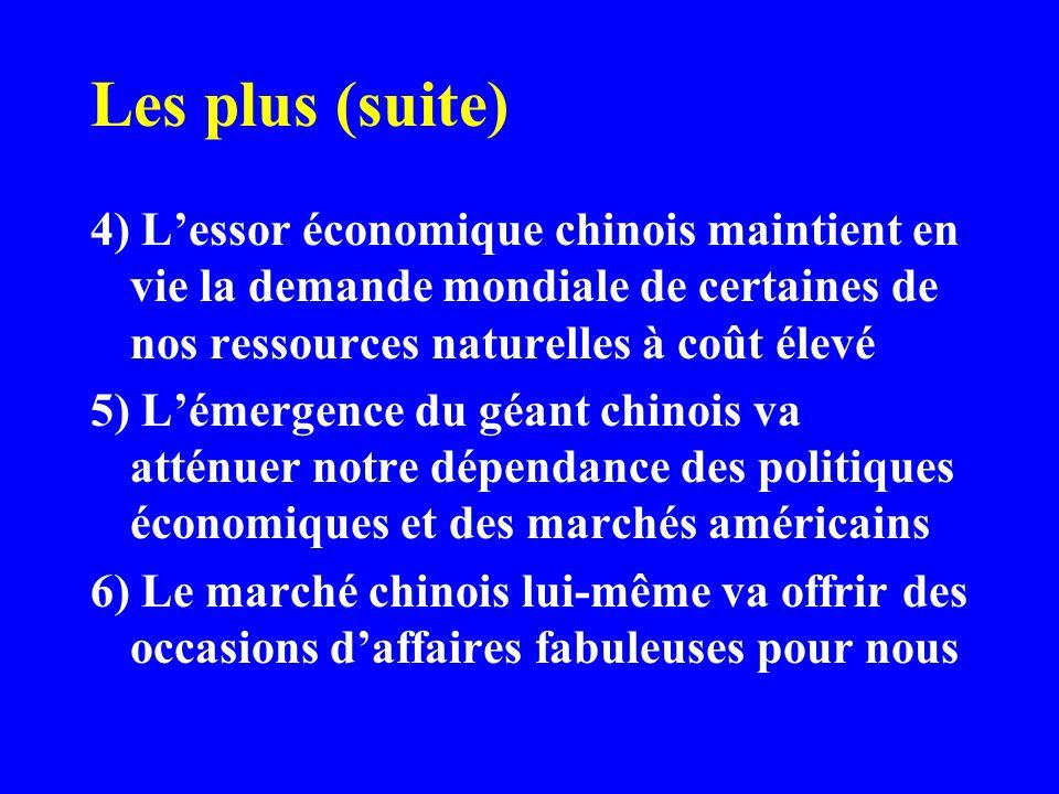 Les plus (suite) 4) Lessor économique chinois maintient en vie la demande mondiale de certaines de nos ressources naturelles à coût élevé 5) Lémergenc