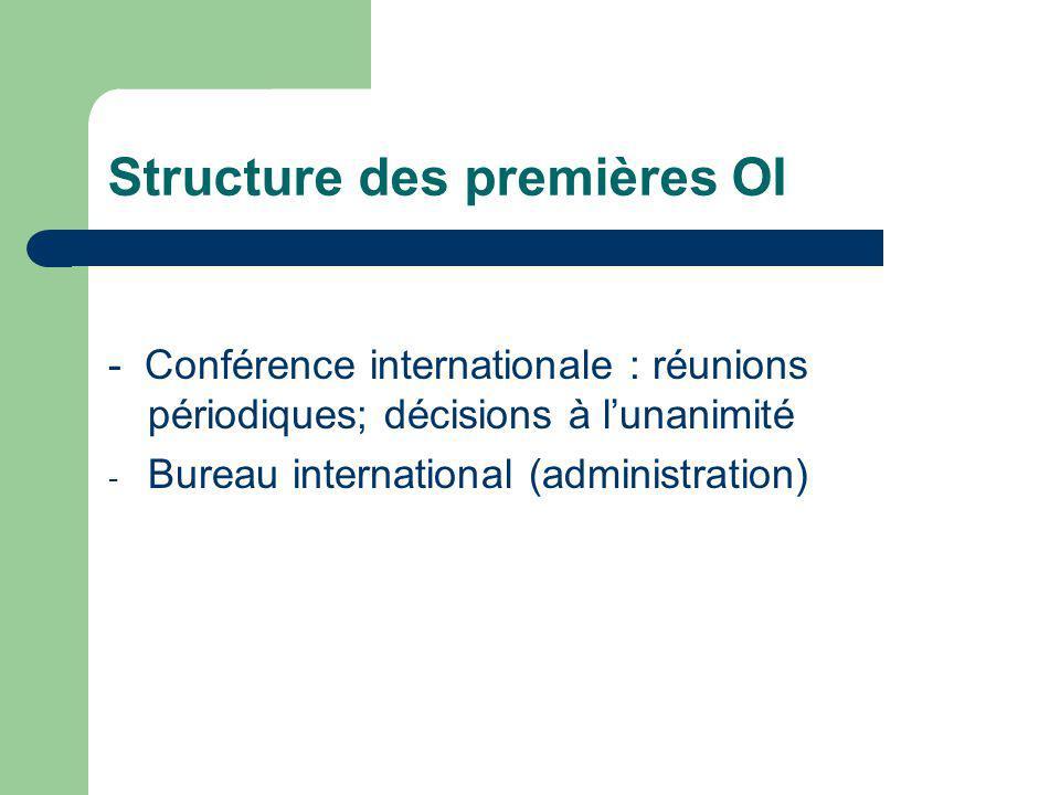 Structure des premières OI - Conférence internationale : réunions périodiques; décisions à lunanimité - Bureau international (administration)