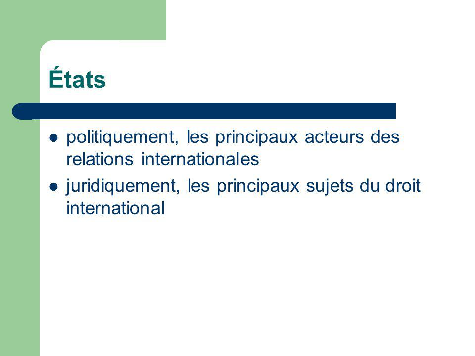 Individu Sujet du droit interne Sujet du droit international
