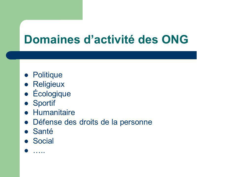Domaines dactivité des ONG Politique Religieux Écologique Sportif Humanitaire Défense des droits de la personne Santé Social …..