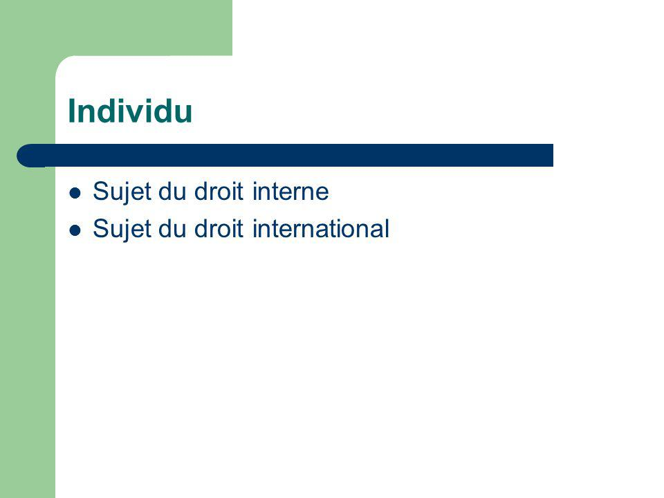 Individu Sujet du droit interne Sujet du droit international