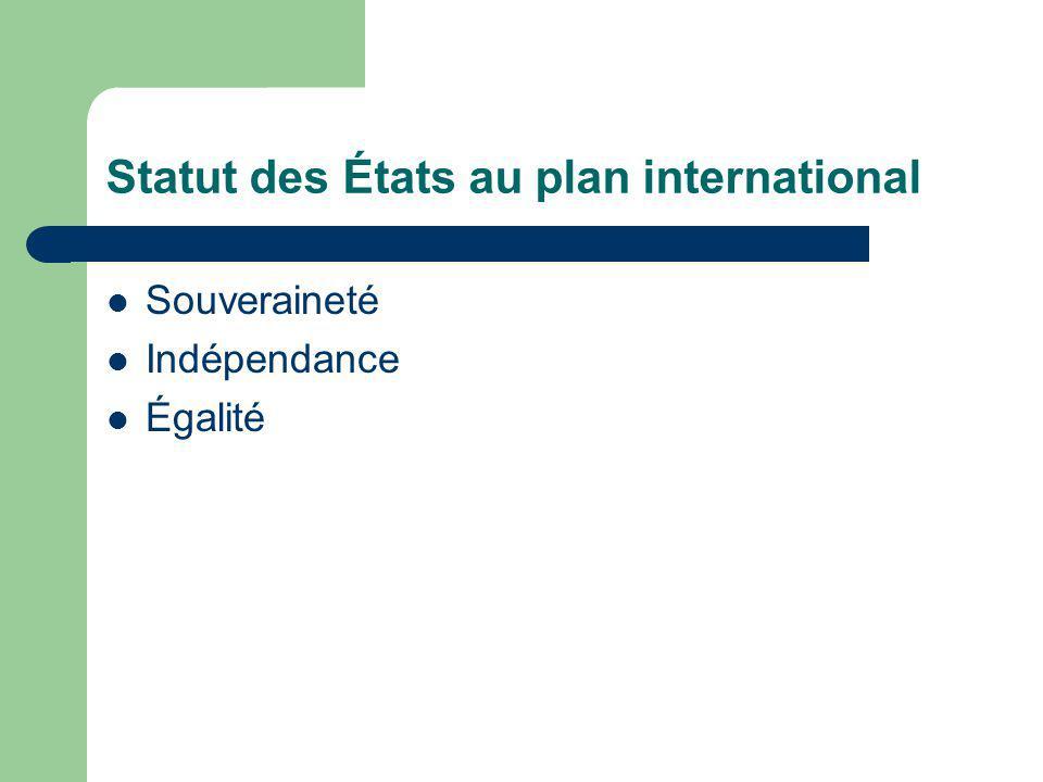 Statut des États au plan international Souveraineté Indépendance Égalité