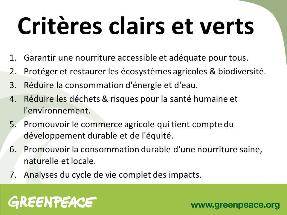 Critères clairs et verts 1.Garantir une nourriture accessible et adéquate pour tous.