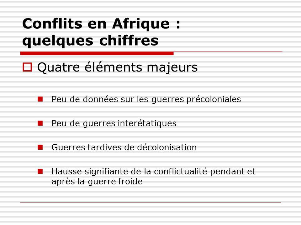 Conflits en Afrique : quelques chiffres Quatre éléments majeurs Peu de données sur les guerres précoloniales Peu de guerres interétatiques Guerres tar