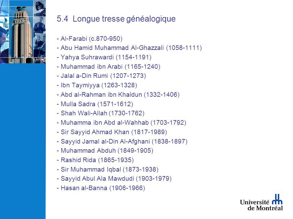 5.4 Longue tresse généalogique - Al-Farabi (c.870-950) - Abu Hamid Muhammad Al-Ghazzali (1058-1111) - Yahya Suhrawardi (1154-1191) - Muhammad ibn Arab