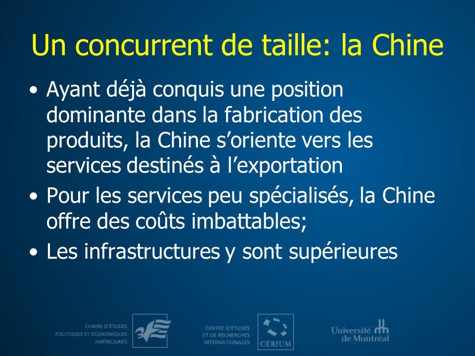 Un concurrent de taille: la Chine Ayant déjà conquis une position dominante dans la fabrication des produits, la Chine soriente vers les services dest