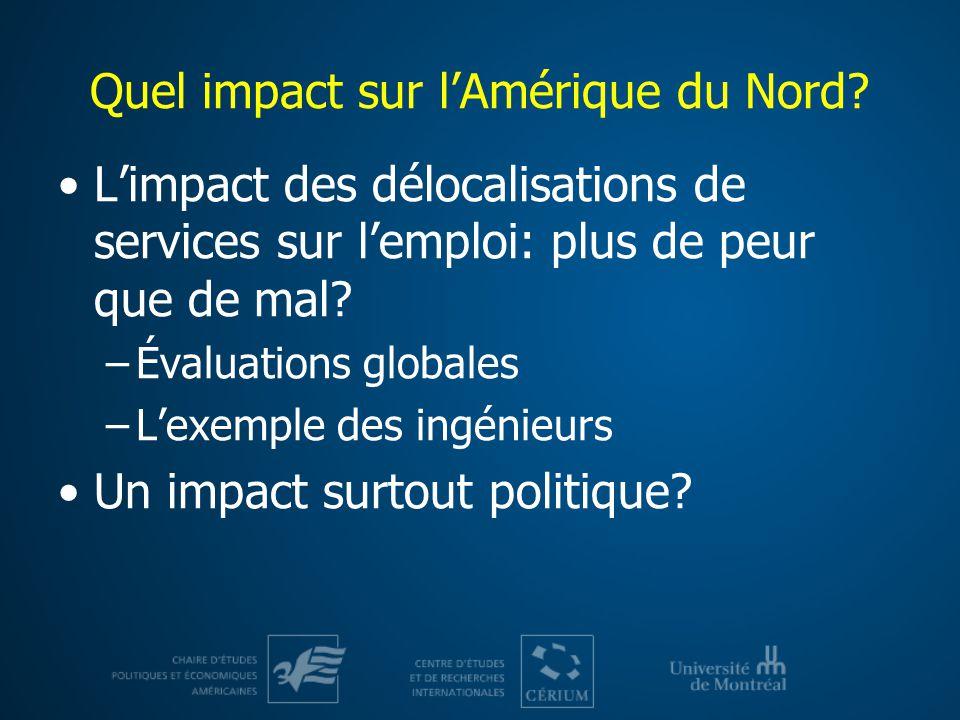 Quel impact sur lAmérique du Nord? Limpact des délocalisations de services sur lemploi: plus de peur que de mal? –Évaluations globales –Lexemple des i