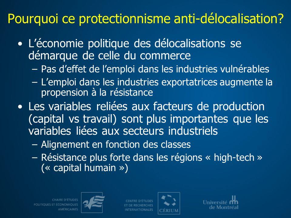Pourquoi ce protectionnisme anti-délocalisation? Léconomie politique des délocalisations se démarque de celle du commerce –Pas deffet de lemploi dans
