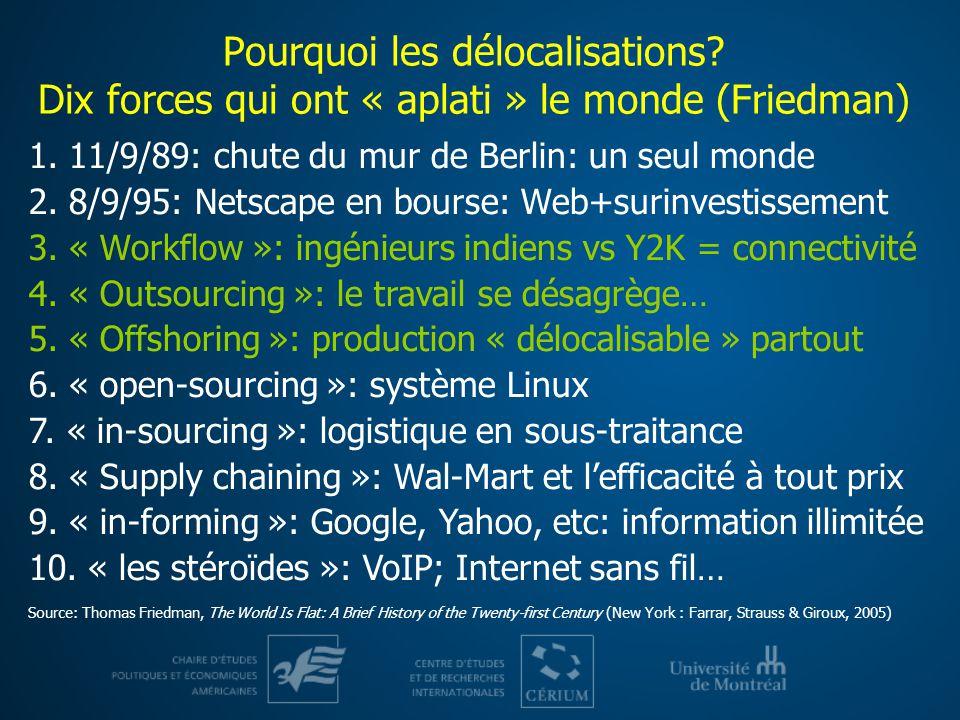 Pourquoi les délocalisations? Dix forces qui ont « aplati » le monde (Friedman) 1. 11/9/89: chute du mur de Berlin: un seul monde 2. 8/9/95: Netscape