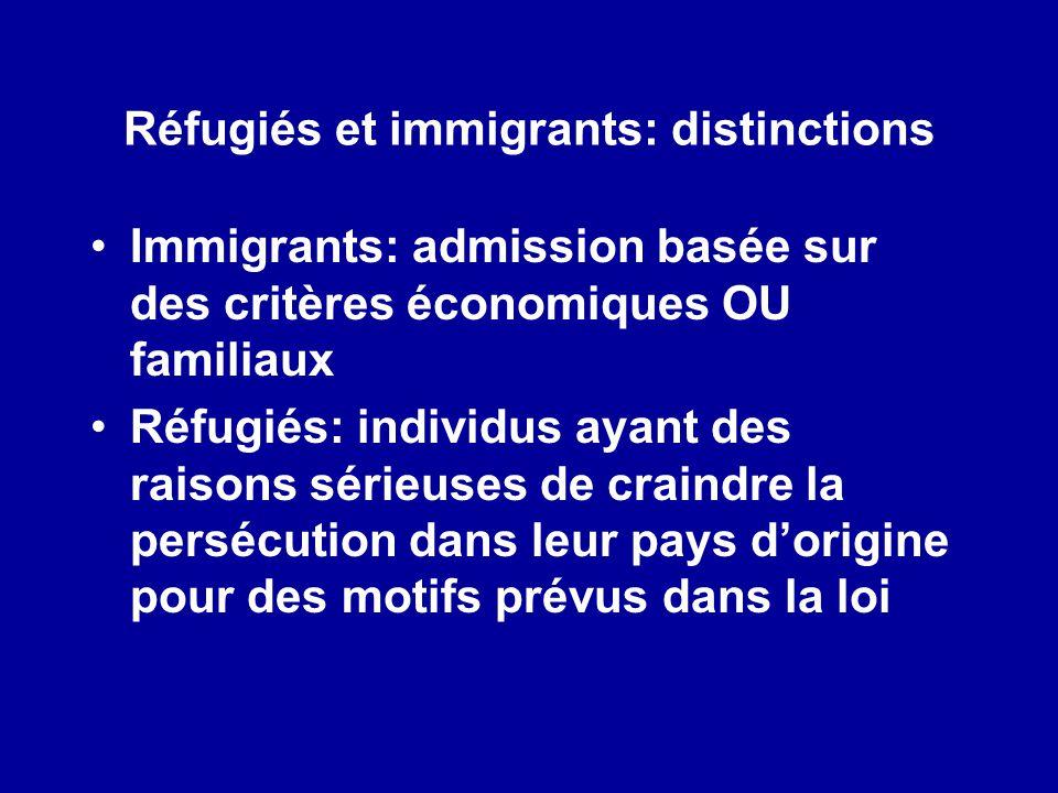 Réfugiés et immigrants: distinctions Immigrants: admission basée sur des critères économiques OU familiaux Réfugiés: individus ayant des raisons série