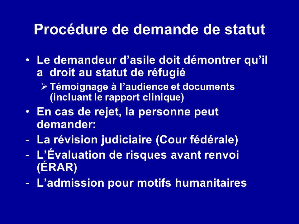 Procédure de demande de statut Le demandeur dasile doit démontrer quil a droit au statut de réfugié Témoignage à laudience et documents (incluant le r