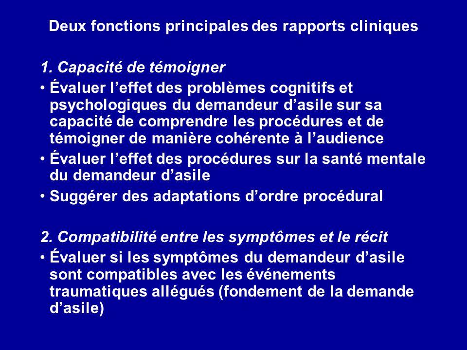 Deux fonctions principales des rapports cliniques 1. Capacité de témoigner Évaluer leffet des problèmes cognitifs et psychologiques du demandeur dasil