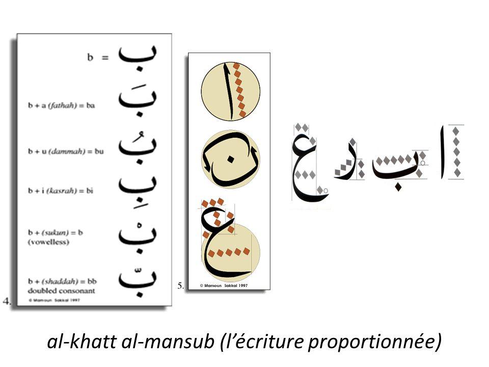 al-khatt al-mansub (lécriture proportionnée)