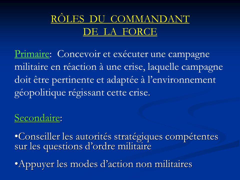 RÔLES DU COMMANDANT DE LA FORCE. Primaire: Concevoir et exécuter une campagne militaire en réaction à une crise, laquelle campagne doit être pertinent