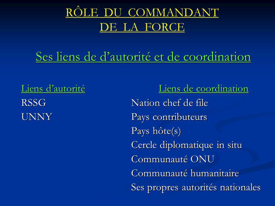 RÔLE DU COMMANDANT DE LA FORCE Ses liens de dautorité et de coordination Liens dautoritéLiens de coordination RSSGNation chef de file UNNYPays contrib