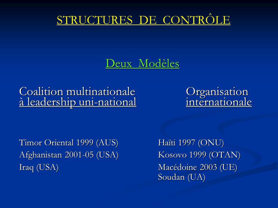 STRUCTURES DE CONTRÔLE Deux Modèles Coalition multinationale Organisation à leadership uni-national internationale Timor Oriental 1999 (AUS)Haïti 1997