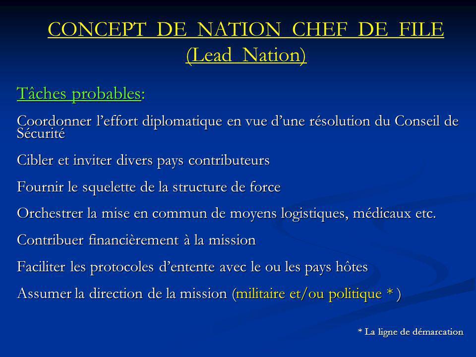 CONCEPT DE NATION CHEF DE FILE (Lead Nation) Tâches probables: Coordonner leffort diplomatique en vue dune résolution du Conseil de Sécurité Cibler et