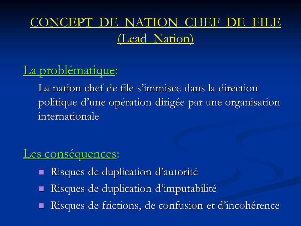 CONCEPT DE NATION CHEF DE FILE (Lead Nation) La problématique: La nation chef de file simmisce dans la direction politique dune opération dirigée par