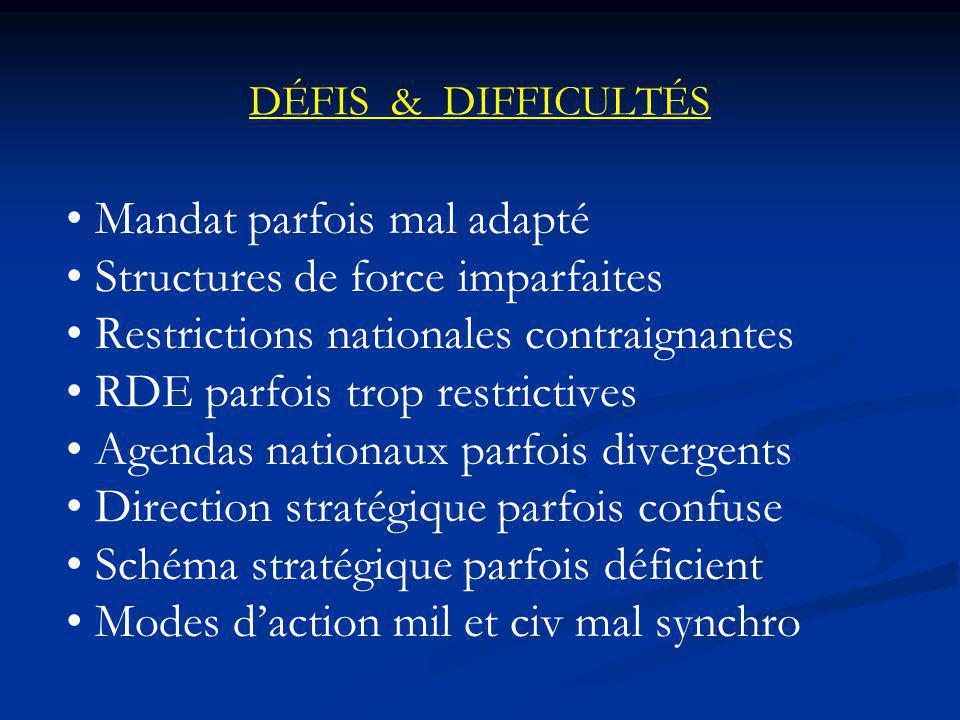 DÉFIS & DIFFICULTÉS Mandat parfois mal adapté Structures de force imparfaites Restrictions nationales contraignantes RDE parfois trop restrictives Age