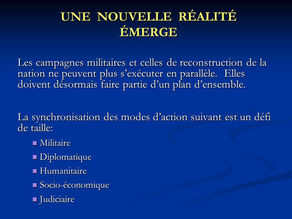 STRUCTURES DE CONTRÔLE Deux Modèles Coalition multinationale Organisation à leadership uni-national internationale Timor Oriental 1999 (AUS)Haïti 1997 (ONU) Afghanistan 2001-05 (USA)Kosovo 1999 (OTAN) Iraq (USA) Macédoine 2003 (UE) Soudan (UA)