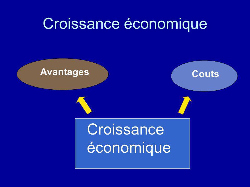 Croissance économique Avantages Couts