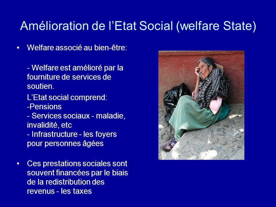 Amélioration de lEtat Social (welfare State) Welfare associé au bien-être: - Welfare est amélioré par la fourniture de services de soutien. LEtat soci