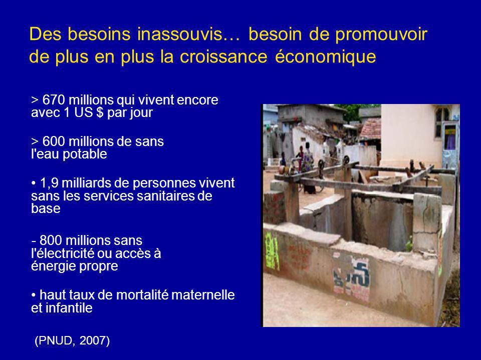 Des besoins inassouvis… besoin de promouvoir de plus en plus la croissance économique > 670 millions qui vivent encore avec 1 US $ par jour > 600 mill