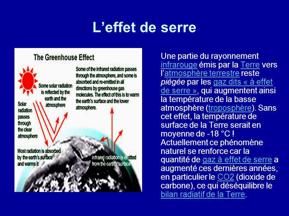 Leffet de serre Une partie du rayonnement infrarouge émis par la Terre vers latmosphère terrestre reste piégée par les gaz dits « à effet de serre »,