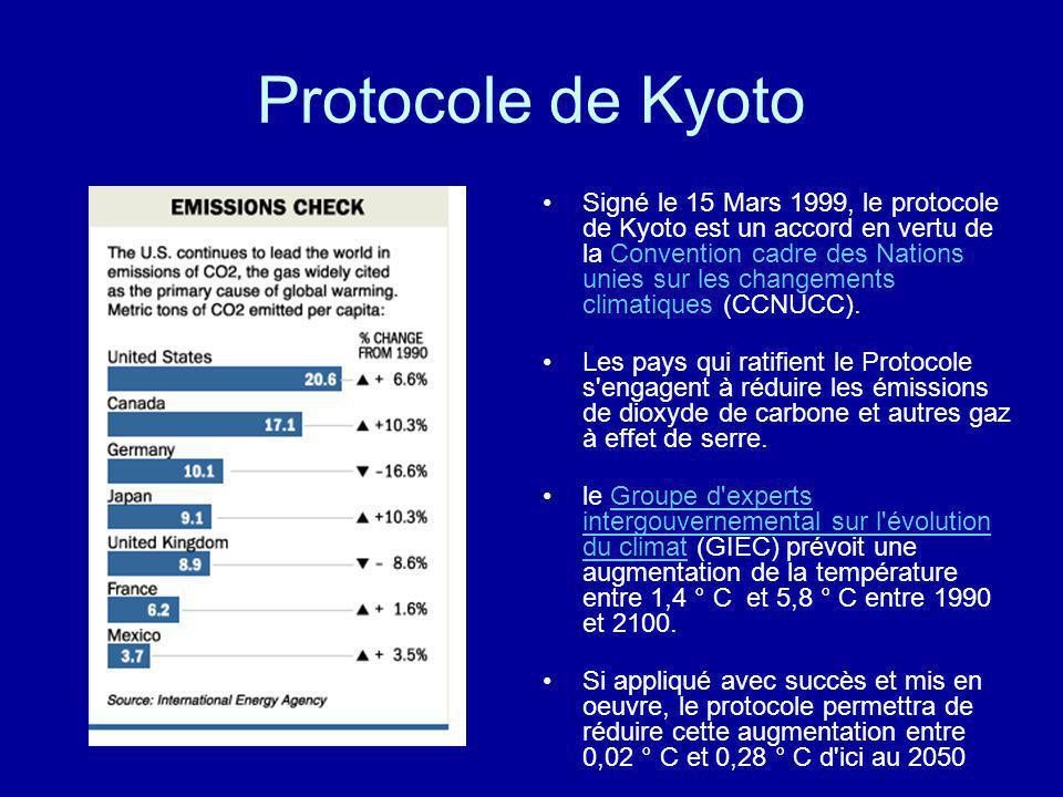 Protocole de Kyoto Signé le 15 Mars 1999, le protocole de Kyoto est un accord en vertu de la Convention cadre des Nations unies sur les changements cl